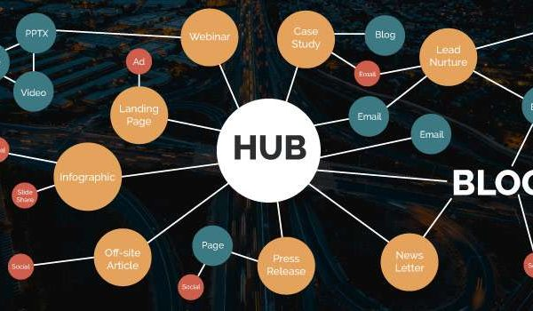 Content Hubs: Keeping All Your Data Organized